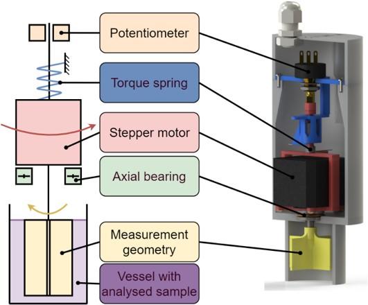 Diagram of sensor