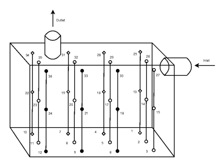 Diagram of ventilation chamber