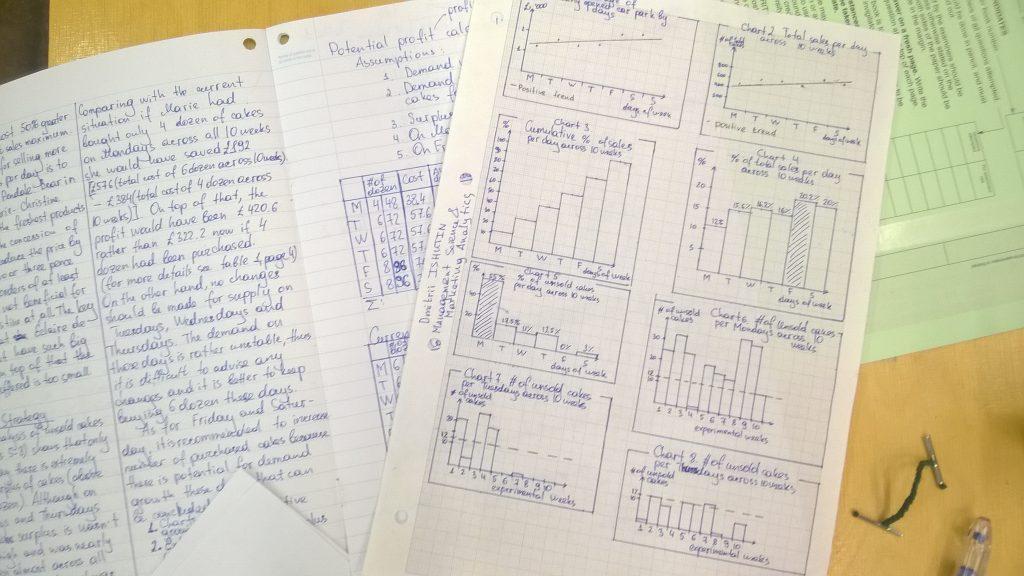 dissertation on project management