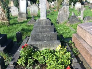 Wilkie Collins Grave